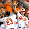 Thumbnail image for Sizing Up Baltimore Orioles' Potential Postseason Opponents