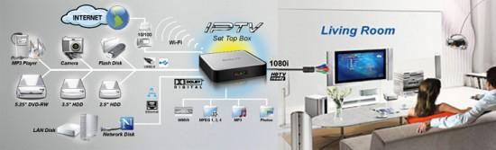 iptv_network