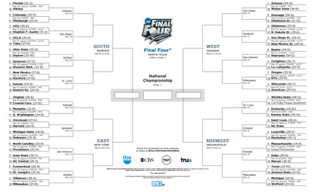 2014-march-madness-printable-bracket