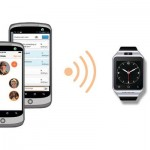 New Smart Watch Tailored for the Elderly.  This is Kind of a Big Deal…