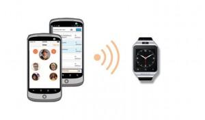 Ederly Smart Watch Monitor